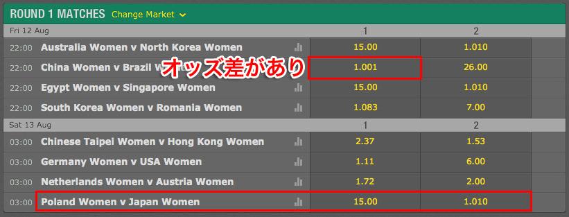 bet365,オリンピック,卓球女子