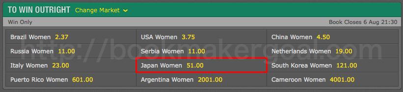 リオオリンピック,女子バレー
