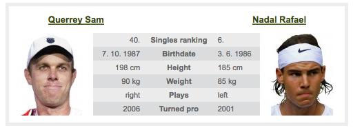 bet365,テニス