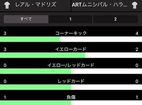 10betjapanのサッカーデータ画面