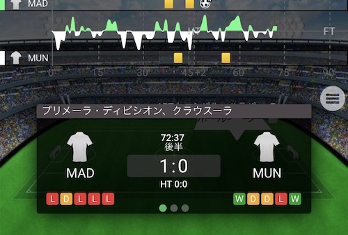 10betjapanのサッカースコア画面