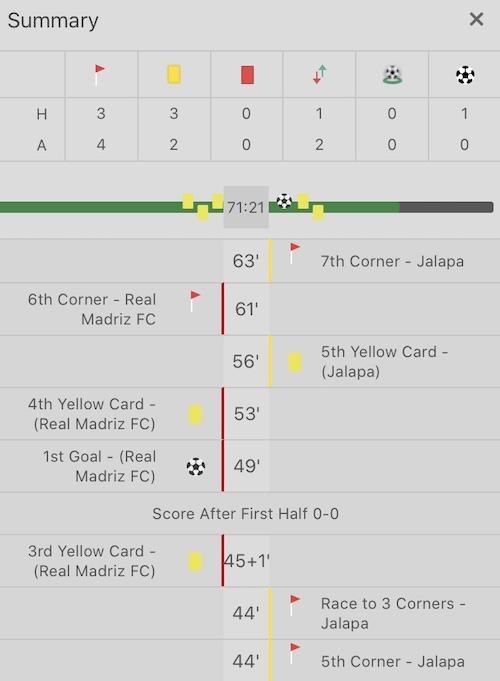 bet365のサッカー情報画面