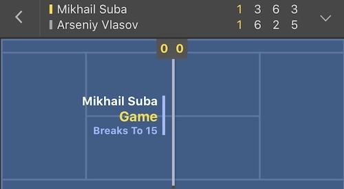 bet365のテニスの状況画面