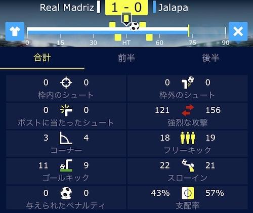 ウィリアムヒルのサッカーデータ画面