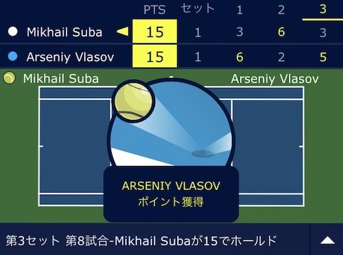 ウィリアムヒルのテニスの状況画面